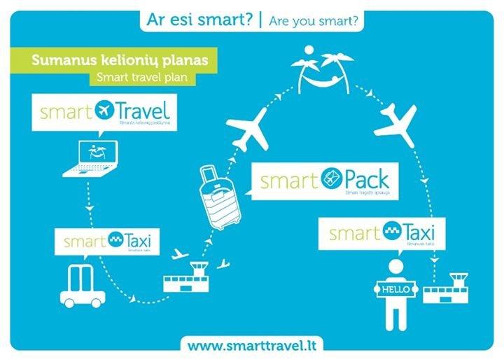 smartTravel.lt cover