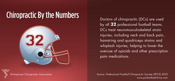 Knopp Chiropractic cover