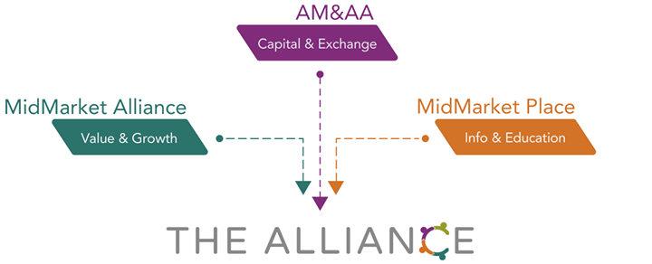 Alliance of M&A Advisors cover