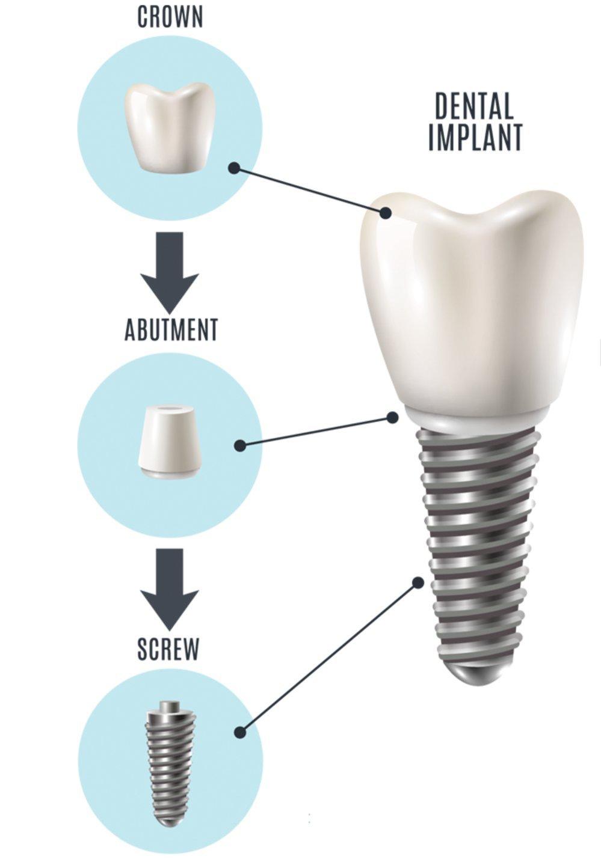 Uroof's Global Dental Hospital cover