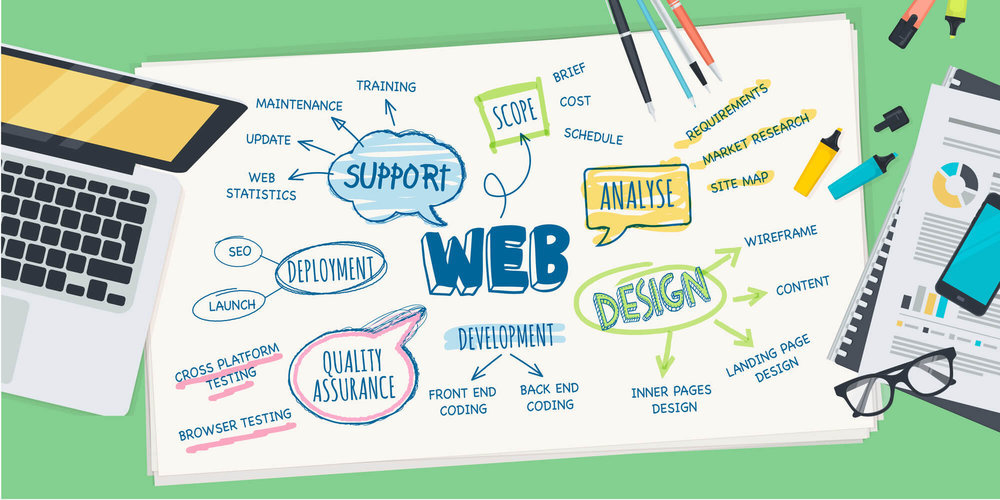 Grow Matrics - Website Designing Company cover