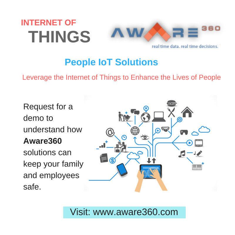 Aware360 Ltd. cover