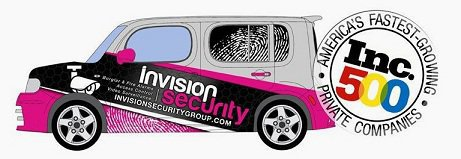 Security Camera Systems cover