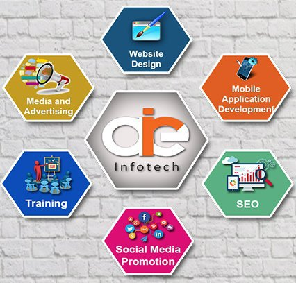 Digital Marketing Company in Ahmedabad - ARE InfoTech cover