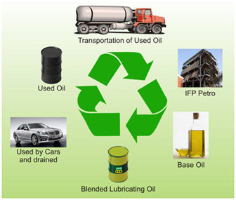 IFP  Petro Products (P) Ltd. cover