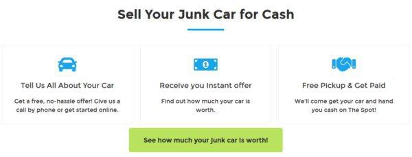 Junk Car Buyers Fort Lauderdale cover