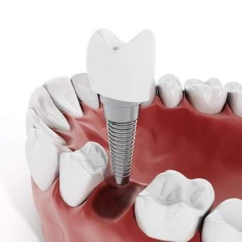 Dental Group cover