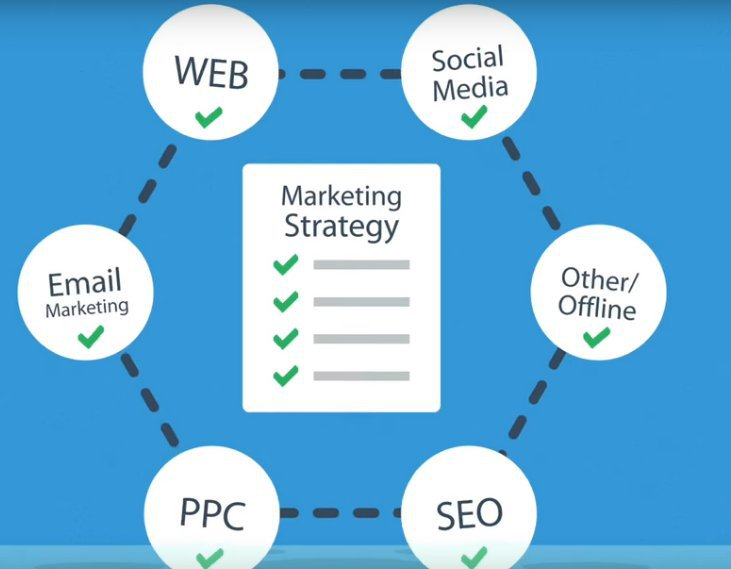 Marketing Websites Inc. cover