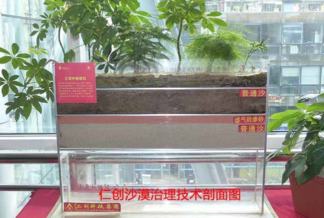 Water Saving Sand cover