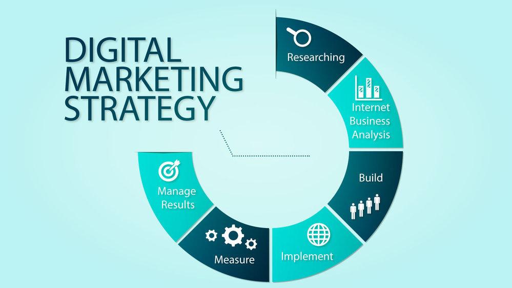 Wax digital marketing in Orlando cover