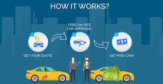 Cash for Cars in East Patchoque NY cover