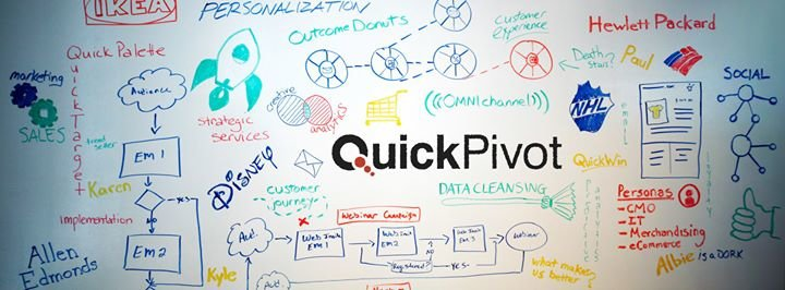QuickPivot cover