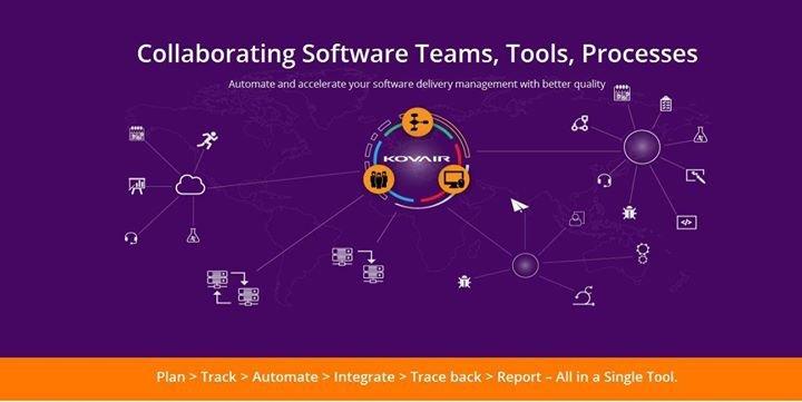 Kovair Software Inc. cover