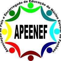 Associação de Pais e Encarregados de Educação do Nucleo Escolar de Fanhões
