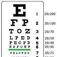 South Park Meadows Optometry
