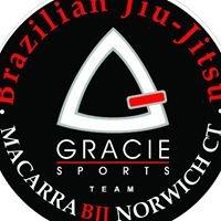 Macarra BJJ Team Norwich
