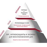 Elizabeth Arden PRO Russia