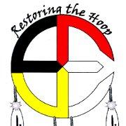 Restoring the Hoop, Inc.