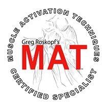 Core Muscle Activation Inc.