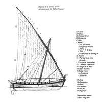 Ciclossure Seguros de Barcos