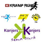 Kramp Run