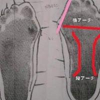 靴店 岐阜・柳ケ瀬 広瀬本店