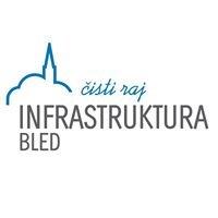 Infrastruktura BLED