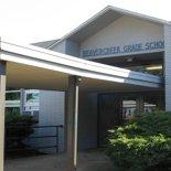 Beavercreek Elementary School