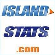 Islandstats Bermuda
