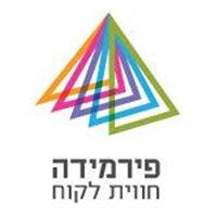 פירמידה - חווית לקוח Pyramid- Customer Experience