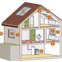 Verbesserung der Energieeffizienz auf Mallorca