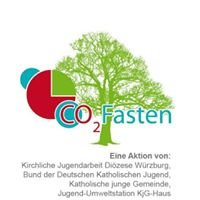 CO2-Fastenaktion