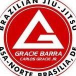 Gracie Barra Asa Norte - Brasília