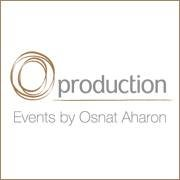 Oproduction