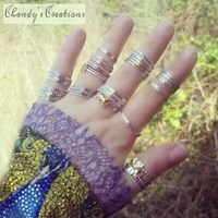 Chandy's Creations