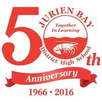 Jurien Bay District High School