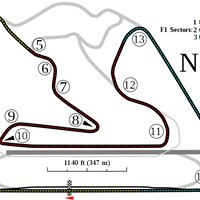 Bahrain F1 International Circuit