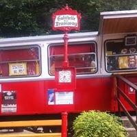 Tramway Klagenfurt