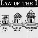 Land Law Foundation Uganda