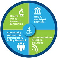 Health Policy Research Consortium