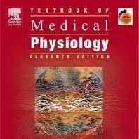 Physiology Department, Faculty of Medicine, Zagazig University