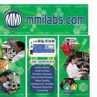 Micro Macro International