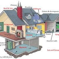 SP HOME Inspections