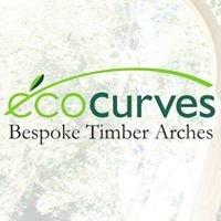 EcoCurves