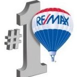 Property Management by Re/max Premier Realty
