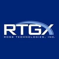 Ross Technologies, Inc. (RTGX)