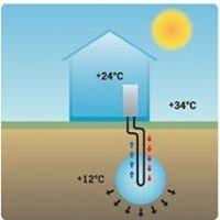 Ground Source Heat Pump Association