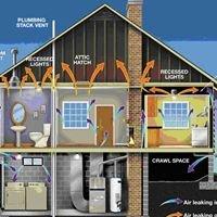 Northwest Energy Management