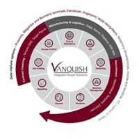 Vanquish - Integrated People Solutions