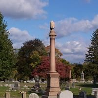 The New Cemetery Association of Somerville
